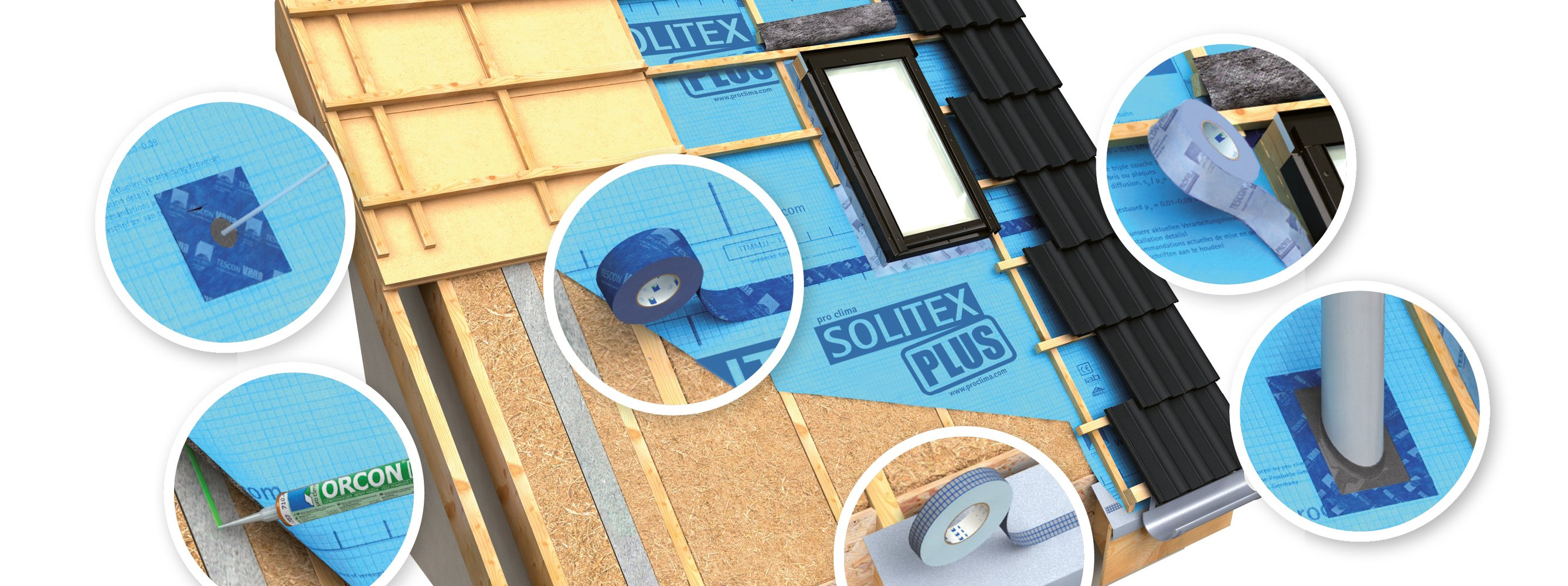 SOLITEX PLUS connect