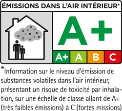 A+ emission label fr